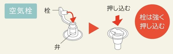 スイマーバの使い方の図2